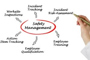 Case study about human factors in electrical safety